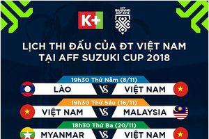 Lịch thi đấu AFF Cup 2018 của Đội tuyển Việt Nam