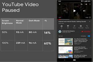 Google chỉ ra lợi ích của Dark Mode trên ứng dụng