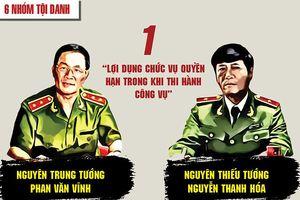Ngày mai ông Phan Văn Vĩnh và 91 bị cáo hầu tòa