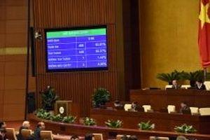 Quốc hội đồng ý tăng vốn nước ngoài đầu tư trung hạn lên tối đa 360.000 tỷ đồng