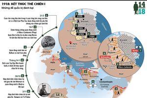 Đại chiến thế giới lần thứ nhất 100 năm trước