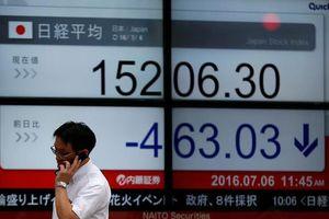 Chứng khoán Mỹ, châu Á đồng loạt rung lắc mạnh vì giá dầu lao dốc hơn 7%