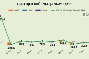Phiên 14/11: Khối ngoại 'xả' ra hơn 4 triệu cổ phiếu SBT và 1 triệu cổ phiếu PPC