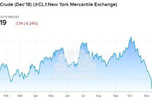 Giá dầu bất ngờ giảm sau khi kỳ vọng lên 100 USD/thùng
