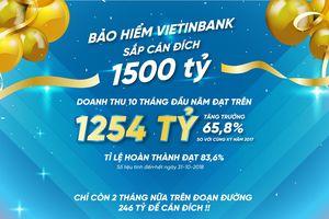 Bảo hiểm VietinBank sắp hoàn thành kế hoạch 1.500 tỷ đồng