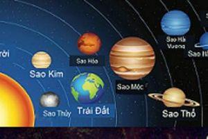 Trái đất sẽ gặp 'thảm họa' nếu các hành tinh này xếp hàng thẳng đứng?