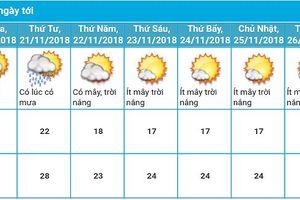 Tin không khí lạnh tăng cường mới nhất và dự báo thời tiết 10 ngày tới