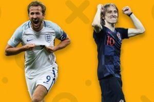 21h00 ngày 18/11, Anh vs Croatia: Trận cầu sinh tử