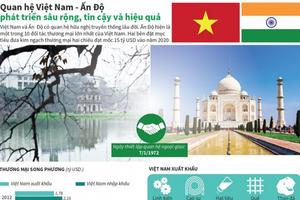 Quan hệ Việt - Ấn phát triển sâu rộng, tin cậy và hiệu quả