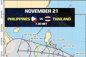 Trận Philippines – Thái Lan nguy cơ hoãn vì bão Toraji