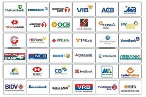 Tăng trưởng tín dụng phân hóa mạnh giữa các ngân hàng