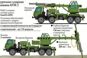 Nga triển khai siêu máy khoan trong quân đội