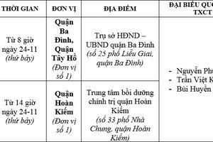 Thời gian tiếp xúc cử tri của Đoàn đại biểu Quốc hội Hà Nội