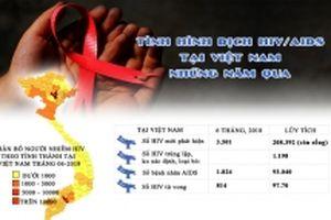 Chúng ta ở đâu trong thực hiện cam kết phòng chống HIV/AIDS