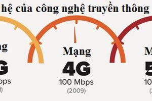 Sang năm 2019, Việt Nam sẽ chính thức thử nghiệm mạng 5G?