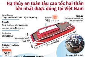 Hạ thủy tàu cao tốc 2 thân lớn nhất đóng tại Việt Nam