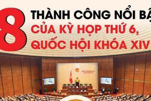 8 thành công nổi bật của kỳ họp thứ 6, Quốc hội khóa XIV