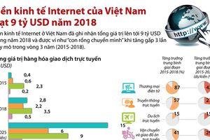 Kinh tế Internet của Việt Nam đạt 9 tỷ USD năm 2018