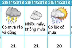 Tin mưa lũ mới nhất ở khu vực Trung Trung Bộ và dự báo thời tiết 3 ngày tới