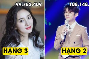 10 sao Hoa ngữ có lượt follow khủng nhất Weibo, số 1 đạt đến hơn 100 triệu