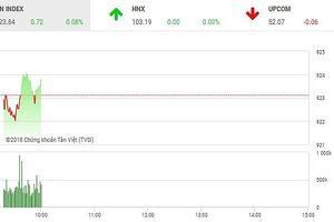 Phiên sáng 28/11: Thanh khoản yếu, giao dịch thị trường ảm đạm