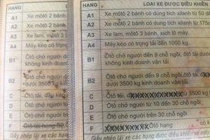 Điều kiện cấp đổi giấy phép lái xe cho người nước ngoài