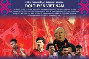 AFF Suzuki Cup 2018: Đội tuyển Việt Nam lọt tốp 100 thế giới