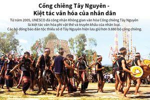 Cồng chiêng Tây Nguyên là Kiệt tác văn hóa của nhân dân