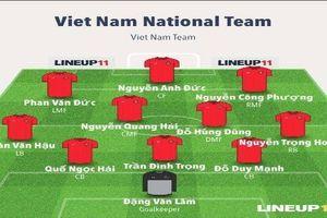 ĐT Việt Nam 'khống chế' Philippines bằng đội hình nào tại bán kết AFF Cup 2018?