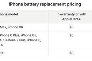 Sau ngày 31/12, người dùng iPhone phải trả 2 triệu đồng để thay pin