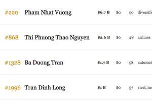 Ông Trần Đình Long trở lại danh sách tỷ phú Forbes
