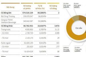 Không giới hạn tỷ lệ sở hữu nhà đầu tư nước ngoài tại Sabeco
