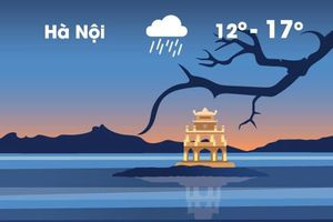 Thời tiết ngày 10/12: Hà Nội tiếp tục mưa và rét 12 độ C