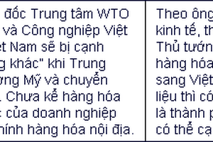 Tiêu điểm về quan điểm hưởng lợi của Việt Nam trong chiến tranh thương mại