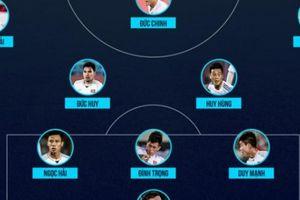 Đội hình ra sân của Việt Nam trước Malaysia: Bất ngờ Đức Chinh – Huy Hùng