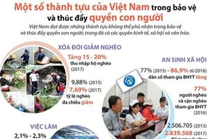 Thành tựu của Việt Nam trong bảo vệ và thúc đẩy quyền con người