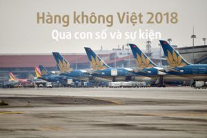 Hàng không Việt Nam 2018 qua những con số và sự kiện