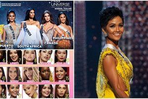 Giới chuyên gia sắc đẹp đối nghịch quan điểm khi dự đoán kết quả của H'Hen Niê tại Miss Universe 2018