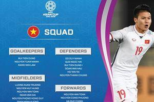 Danh sách chi tiết cầu thủ của 24 đội tuyển dự VCK Asian Cup 2019