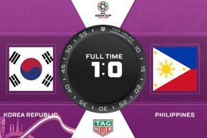 Hàn Quốc - Philippines: Chiến thắng nhọc nhằn