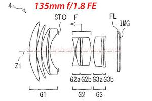 Bằng sáng chế mới của Sony tiết lộ chi tiết về 2 ống kính FE 135mm f/1.8 và 100mm f/1.4