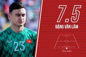 Chấm điểm Việt Nam vs Iran: Đặng Văn Lâm xứng đáng là sự lựa chọn số 1