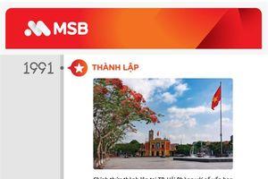 Hành trình phát triển của ngân hàng TMCP đầu tiên tại Việt Nam