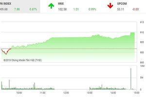 Phiên chiều 15/1: Bluechip vững vàng, VN-Index lên mức cao nhất ngày