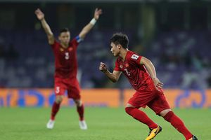 Kịch bản đen tối nào sẽ khiến tuyển Việt Nam dừng chân ở Asian Cup 2019?