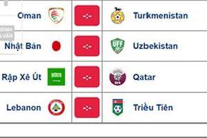 Lịch thi đấu Asian Cup 2019 hôm nay 17/1: Việt Nam chờ kết quả cuối cùng