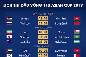 Lịch thi đấu vòng 1/8 Asian Cup 2019: Việt Nam 'chạm trán' Jordan