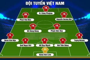 Đội tuyển Việt Nam 'bài binh bố trận' đấu Jordan ở Asian Cup 2019