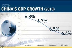 Trung Quốc chùn tay trong nỗ lực kích thích kinh tế