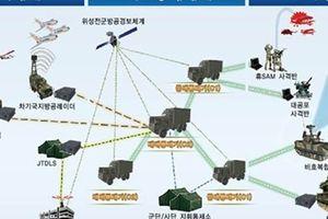 Hàn Quốc phát triển hệ thống radar mới phát hiện máy bay chiến đấu nhanh nhất